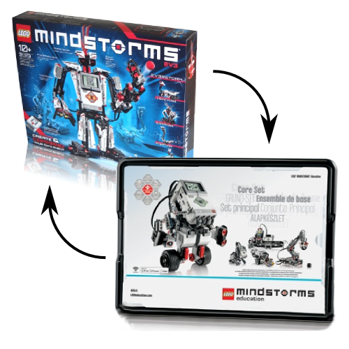 EV3 Home Edition or EV3 Education Edition: Which one to buy ...